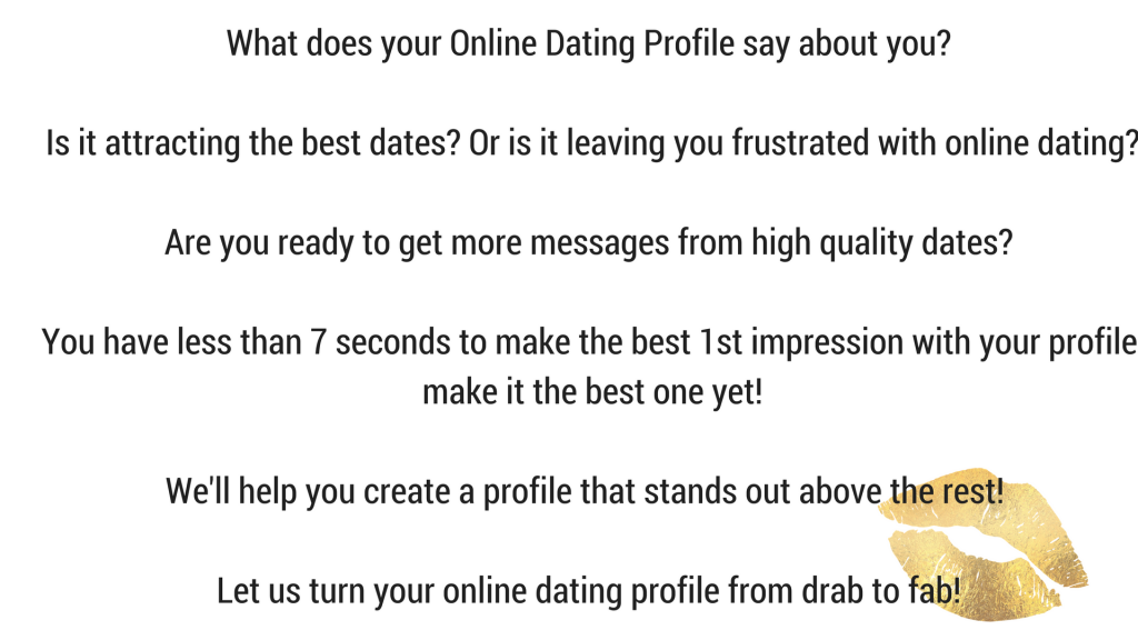 tips for writing online dating email Call it the algorithm method: working with data crunchers at dating sites, we put together 25 tips for writing the perfect profile.